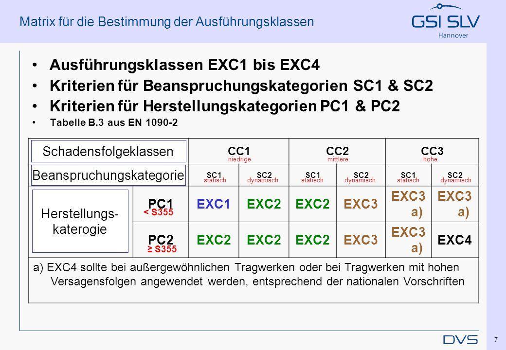 Matrix für die Bestimmung der Ausführungsklassen