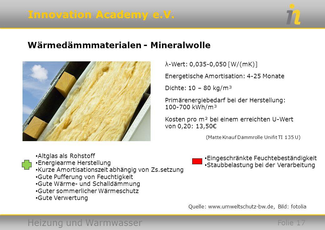 Wärmedämmmaterialen - Mineralwolle