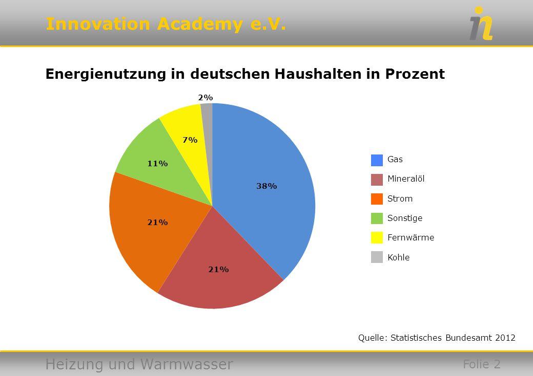 Energienutzung in deutschen Haushalten in Prozent
