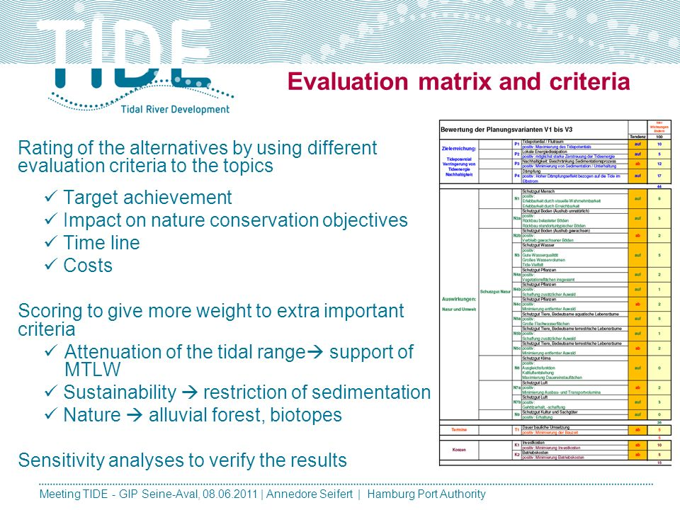 Evaluation matrix and criteria