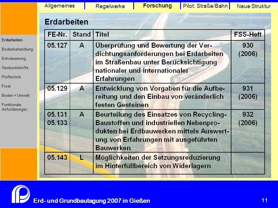 Bodenbehandlung Allgemeines Regelwerke Forschung Pilot: Straße/Bahn