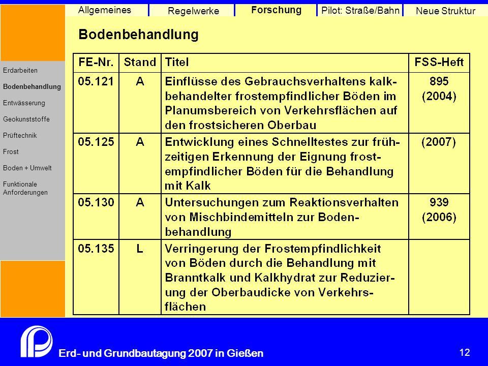 Entwässerung Allgemeines Regelwerke Forschung Pilot: Straße/Bahn