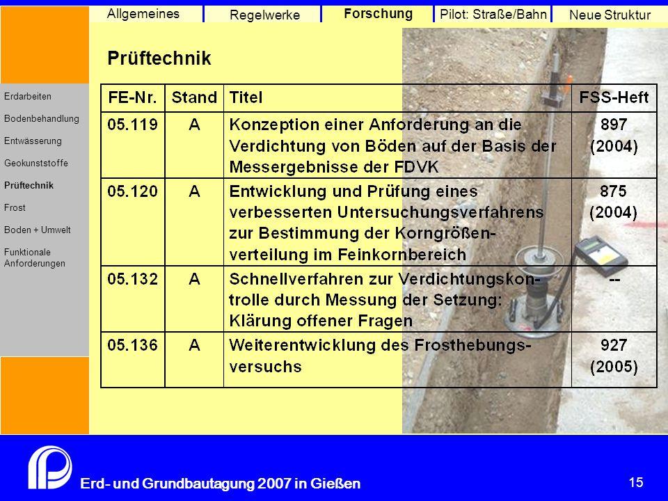 Prüftechnik Allgemeines Regelwerke Forschung Pilot: Straße/Bahn