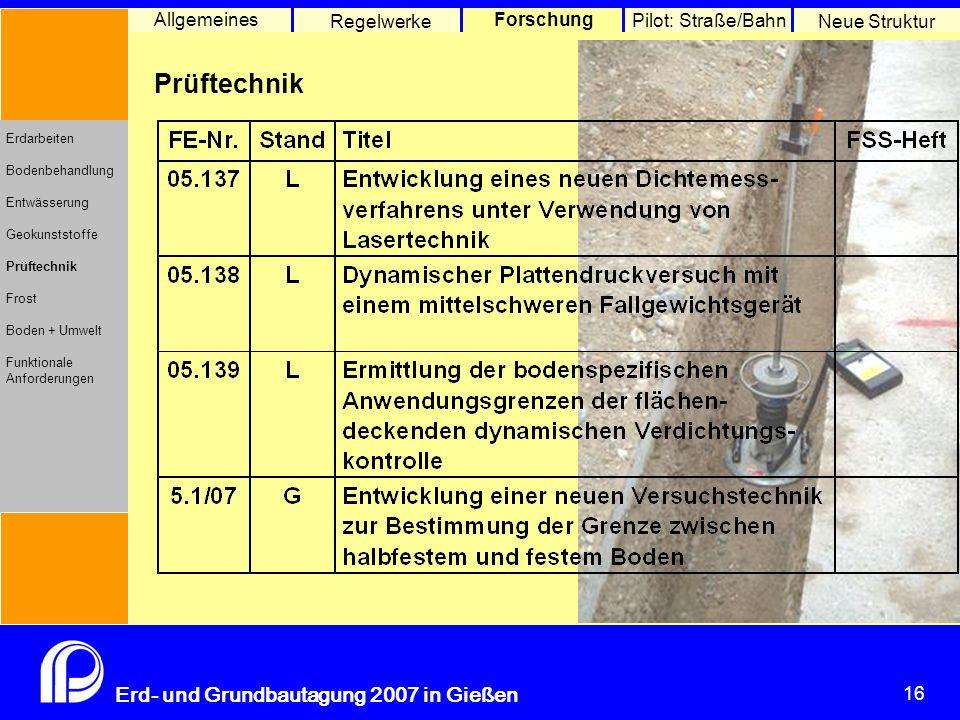 Frost Allgemeines Regelwerke Forschung Pilot: Straße/Bahn