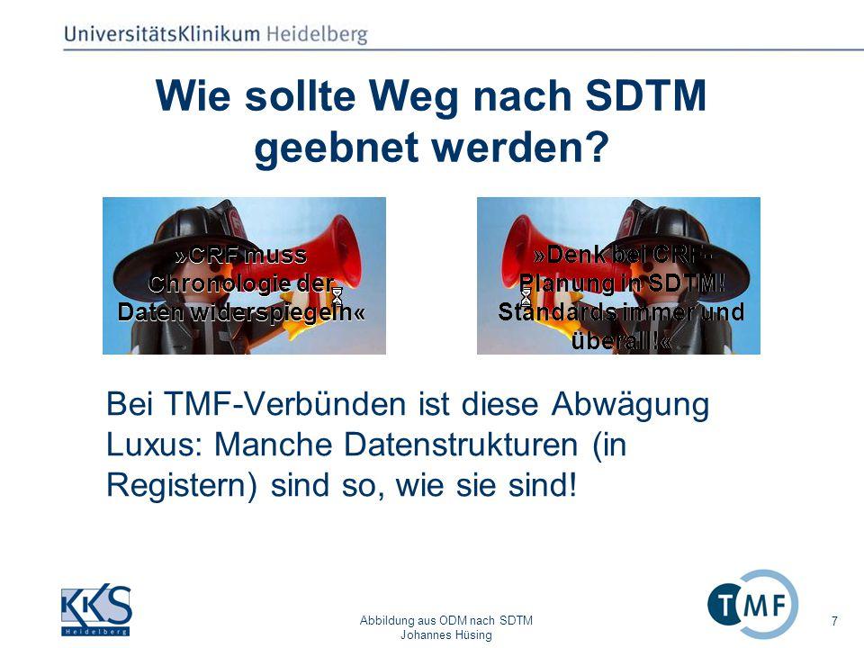 Wie sollte Weg nach SDTM geebnet werden