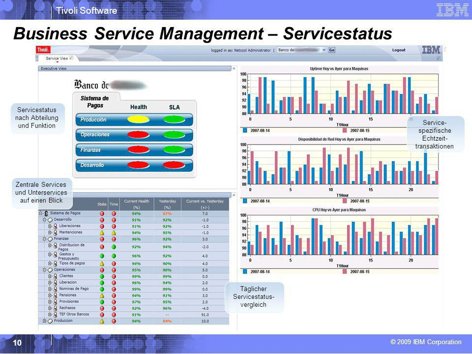 Business Service Management – Servicestatus