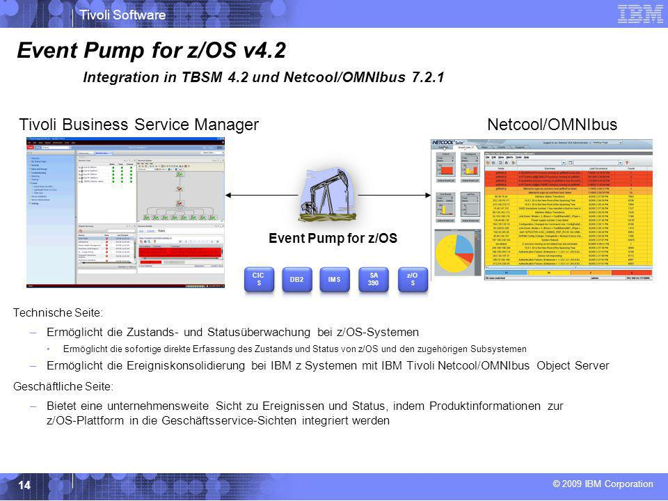 Event Pump for z/OS v4. 2. Integration in TBSM 4