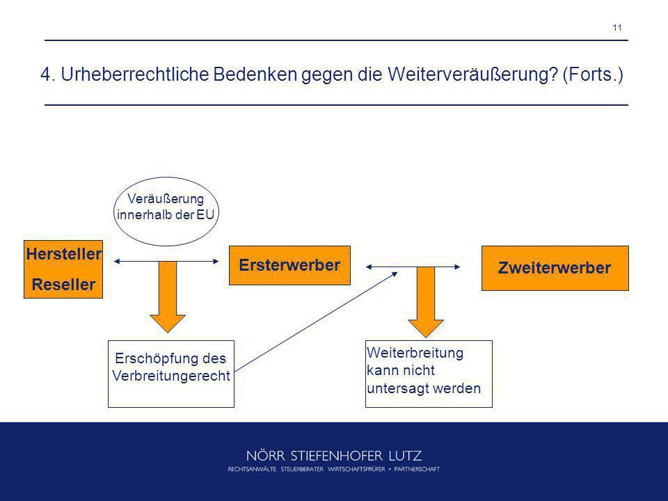 4. Urheberrechtliche Bedenken gegen die Weiterveräußerung (Forts.)