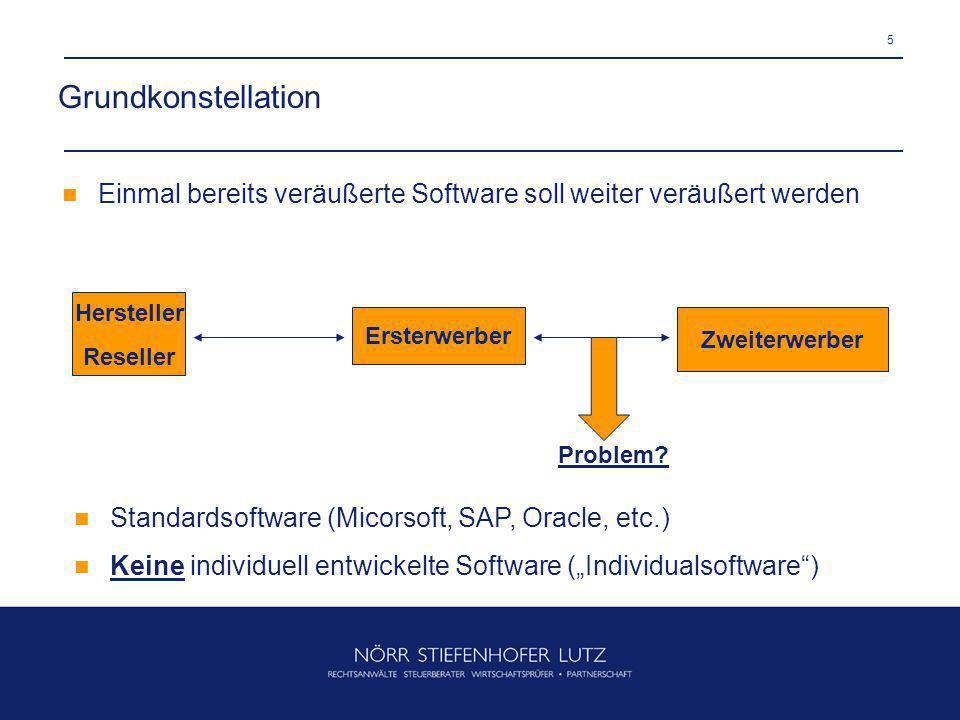 Grundkonstellation Einmal bereits veräußerte Software soll weiter veräußert werden. Hersteller. Reseller.