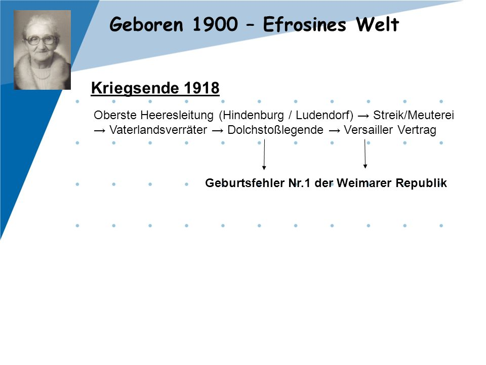 Kriegsende 1918 Oberste Heeresleitung (Hindenburg / Ludendorf) → Streik/Meuterei. → Vaterlandsverräter → Dolchstoßlegende → Versailler Vertrag.