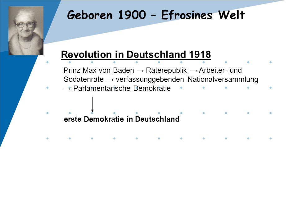 Revolution in Deutschland 1918