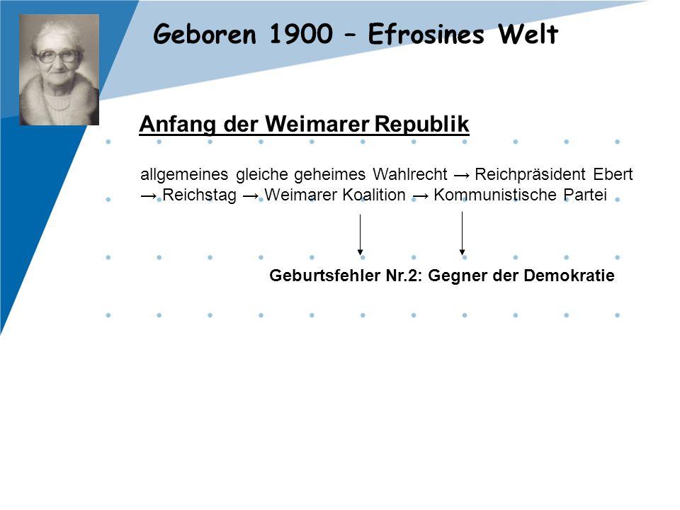 Anfang der Weimarer Republik