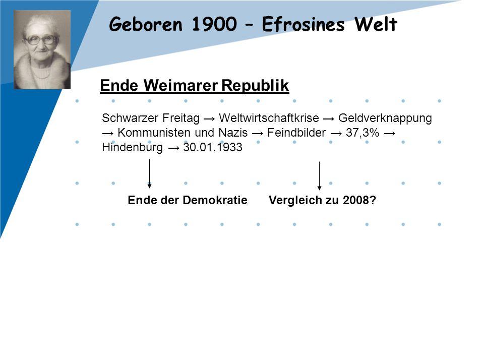 Ende Weimarer Republik