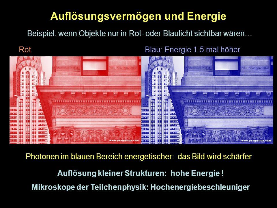 Auflösungsvermögen und Energie