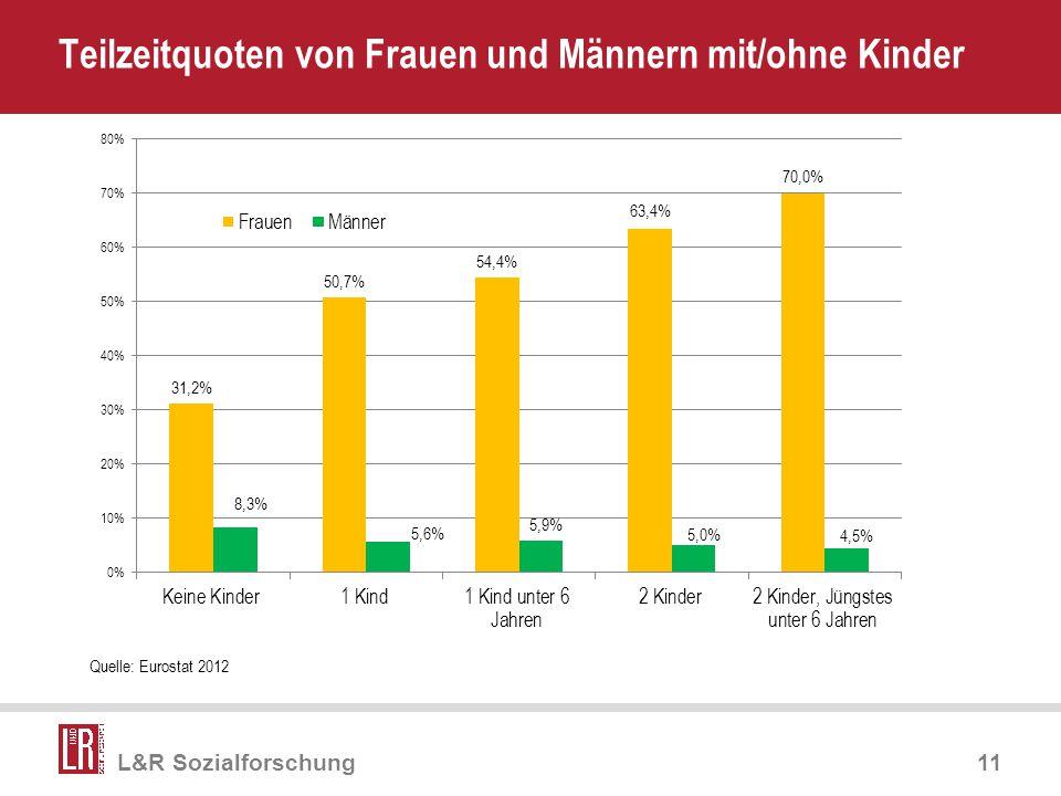 Teilzeitquoten von Frauen und Männern mit/ohne Kinder