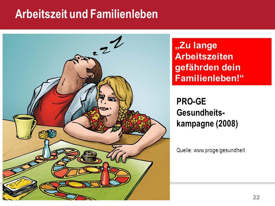 Arbeitszeit und Familienleben