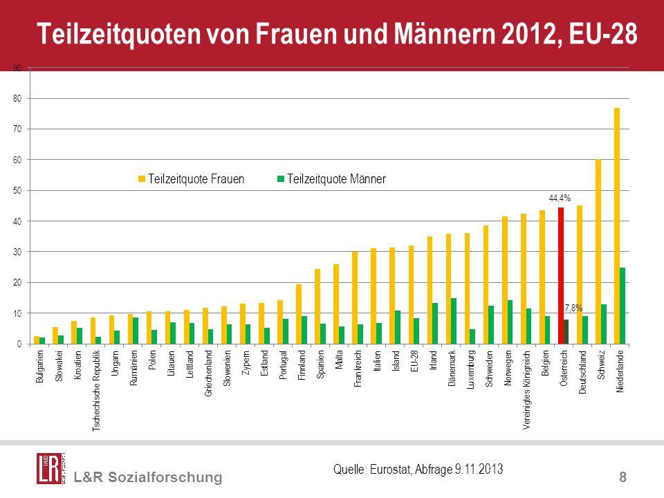 Teilzeitquoten von Frauen und Männern 2012, EU-28