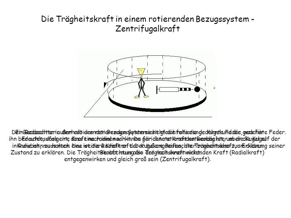 Die Trägheitskraft in einem rotierenden Bezugssystem - Zentrifugalkraft