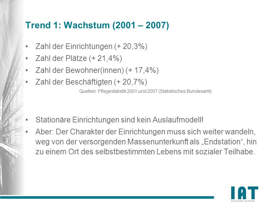 Quellen: Pflegestatistik 2001 und 2007 (Statistisches Bundesamt)