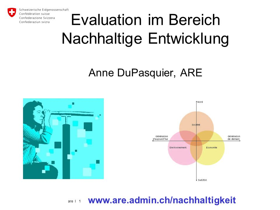 Evaluation im Bereich Nachhaltige Entwicklung Anne DuPasquier, ARE