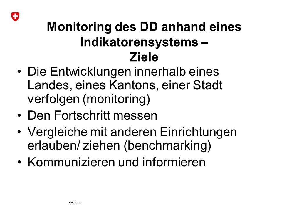 Monitoring des DD anhand eines Indikatorensystems – Ziele