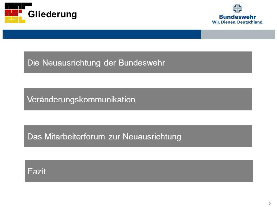 Gliederung Die Neuausrichtung der Bundeswehr Veränderungskommunikation