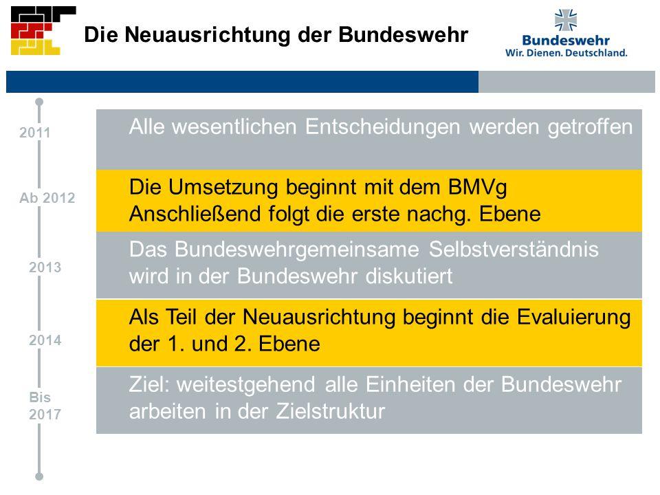 Die Neuausrichtung der Bundeswehr