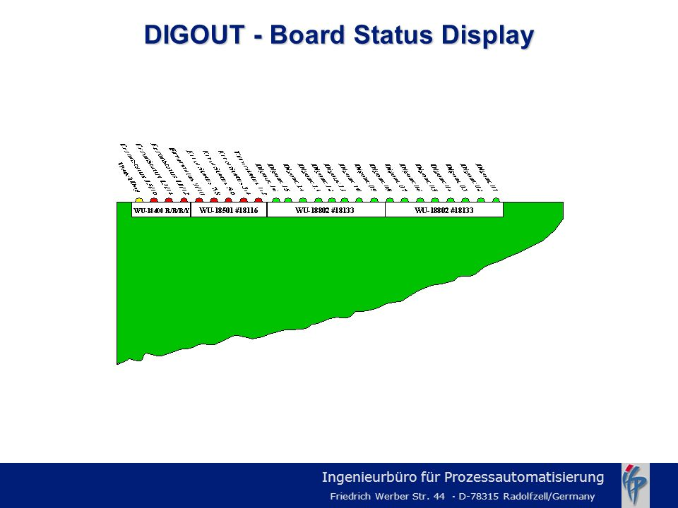 DIGOUT - Board Status Display