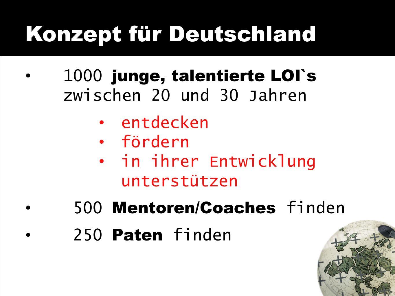 Konzept für Deutschland