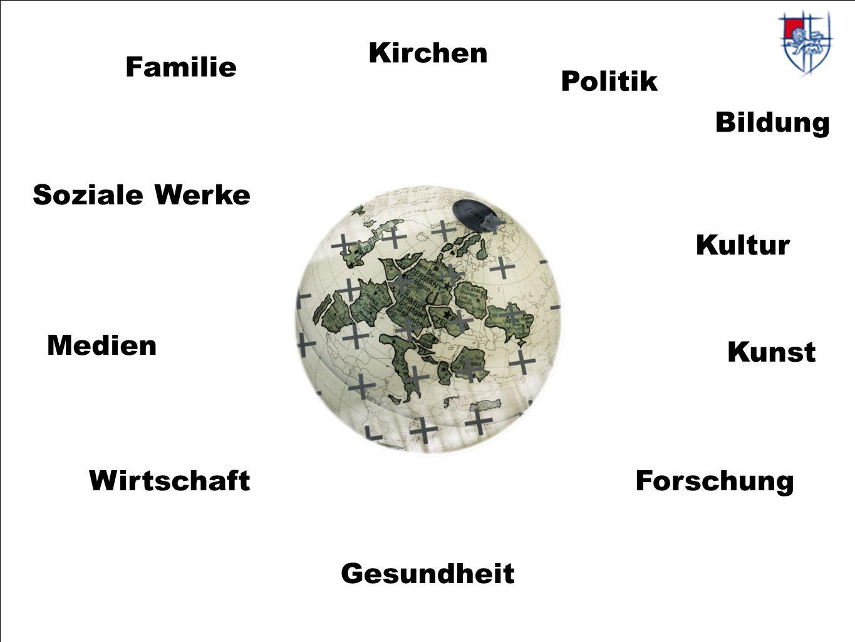 Kirchen Familie Politik Bildung Soziale Werke Kultur Medien Kunst Wirtschaft Forschung Gesundheit