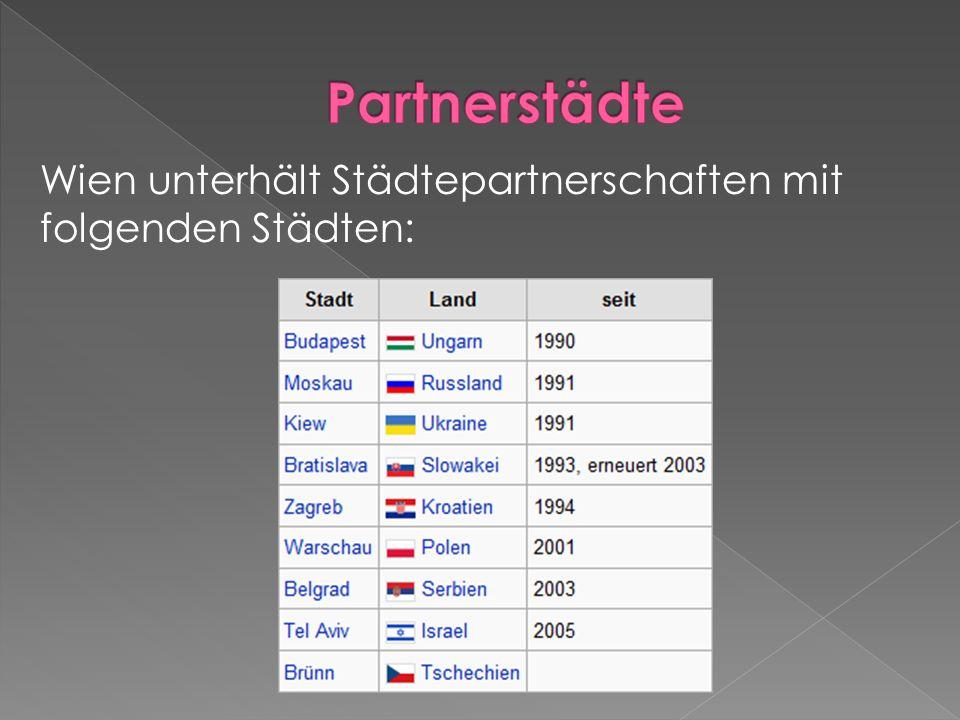 Partnerstädte Wien unterhält Städtepartnerschaften mit folgenden Städten: