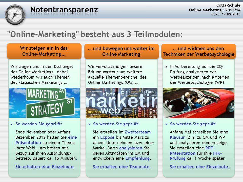 Online-Marketing besteht aus 3 Teilmodulen: