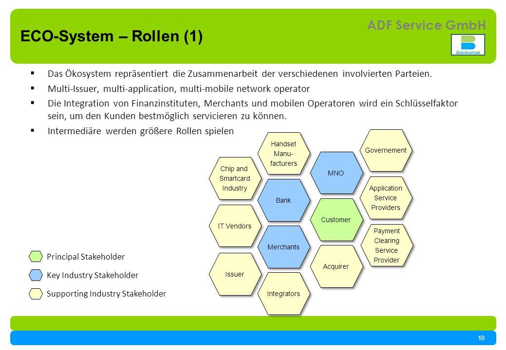 ECO-System – Rollen (1) Das Ökosystem repräsentiert die Zusammenarbeit der verschiedenen involvierten Parteien.