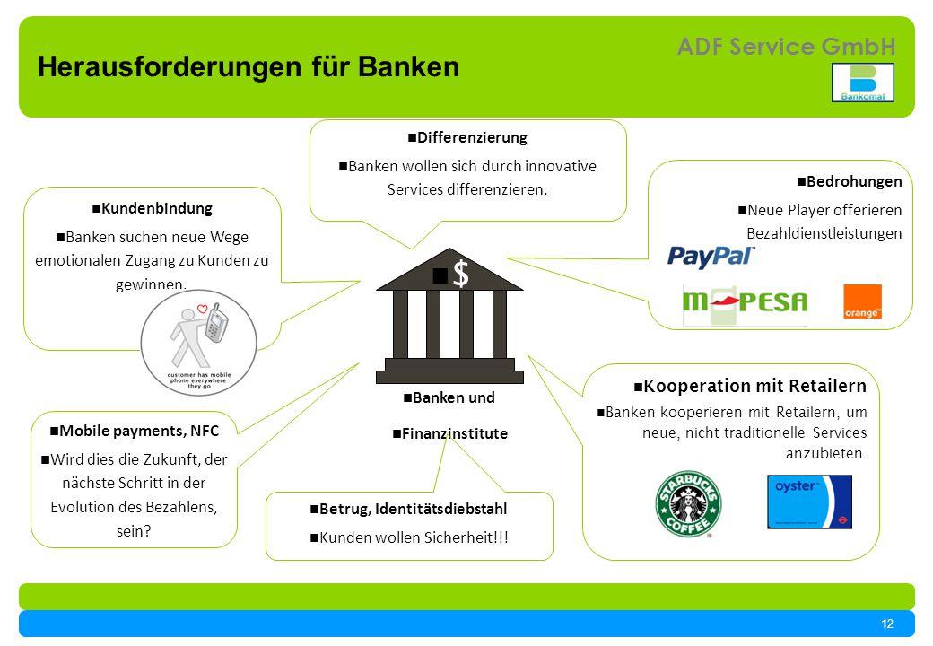 Herausforderungen für Banken