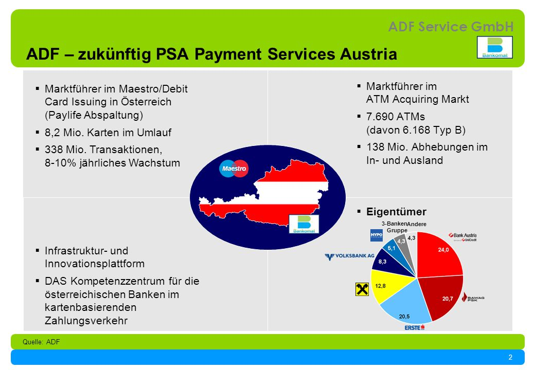 ADF – zukünftig PSA Payment Services Austria
