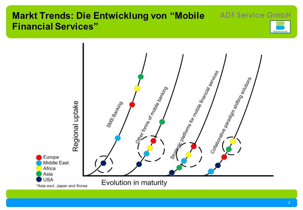 Markt Trends: Die Entwicklung von Mobile Financial Services