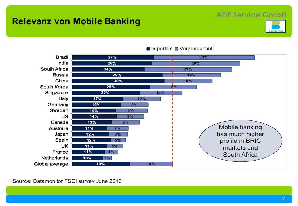 Relevanz von Mobile Banking