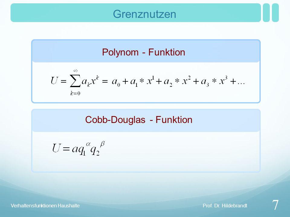 Grenznutzen Polynom - Funktion Cobb-Douglas - Funktion 7