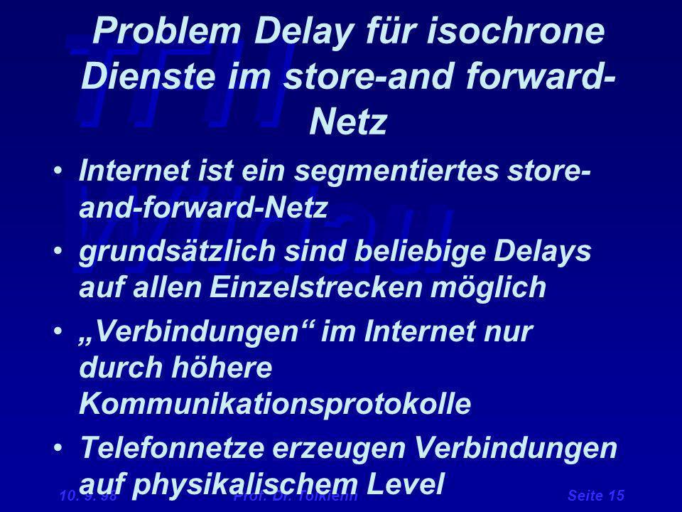 Problem Delay für isochrone Dienste im store-and forward-Netz