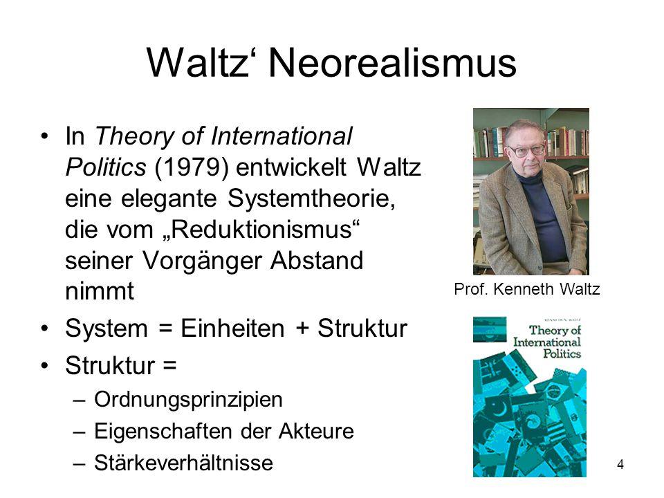 Waltz' Neorealismus
