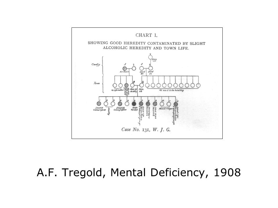 A.F. Tregold, Mental Deficiency, 1908