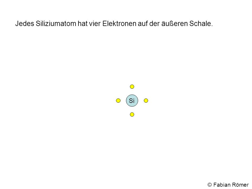 Jedes Siliziumatom hat vier Elektronen auf der äußeren Schale.