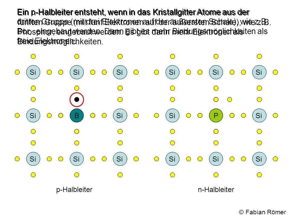 Ein p-Halbleiter entsteht, wenn in das Kristallgitter Atome aus der dritten Gruppe (mit drei Elektronen auf der äußersten Schale), wie z.B. Bor, eingebaut werden. Dann gibt es mehr Bindungsmöglichkeiten als freie Elektronen.