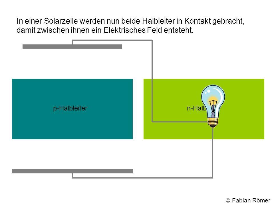 In einer Solarzelle werden nun beide Halbleiter in Kontakt gebracht, damit zwischen ihnen ein Elektrisches Feld entsteht.
