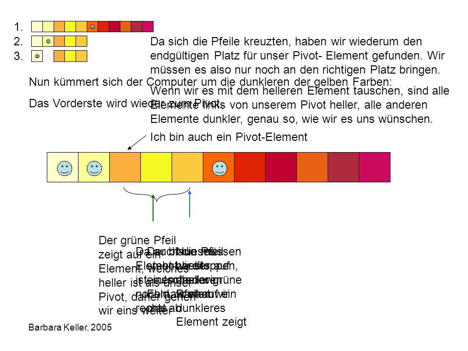 Nun kümmert sich der Computer um die dunkleren der gelben Farben: