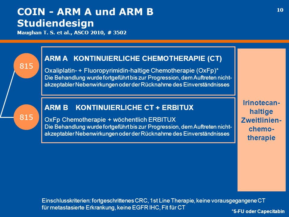 COIN - ARM A und ARM B Studiendesign