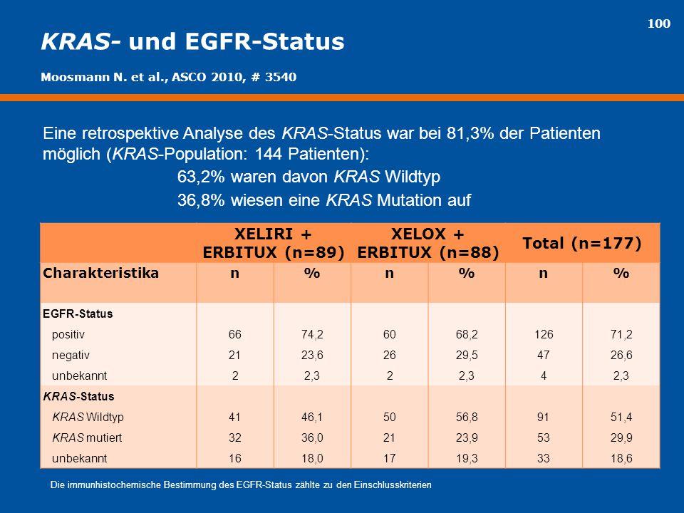 KRAS- und EGFR-Status Moosmann N. et al., ASCO 2010, # 3540.