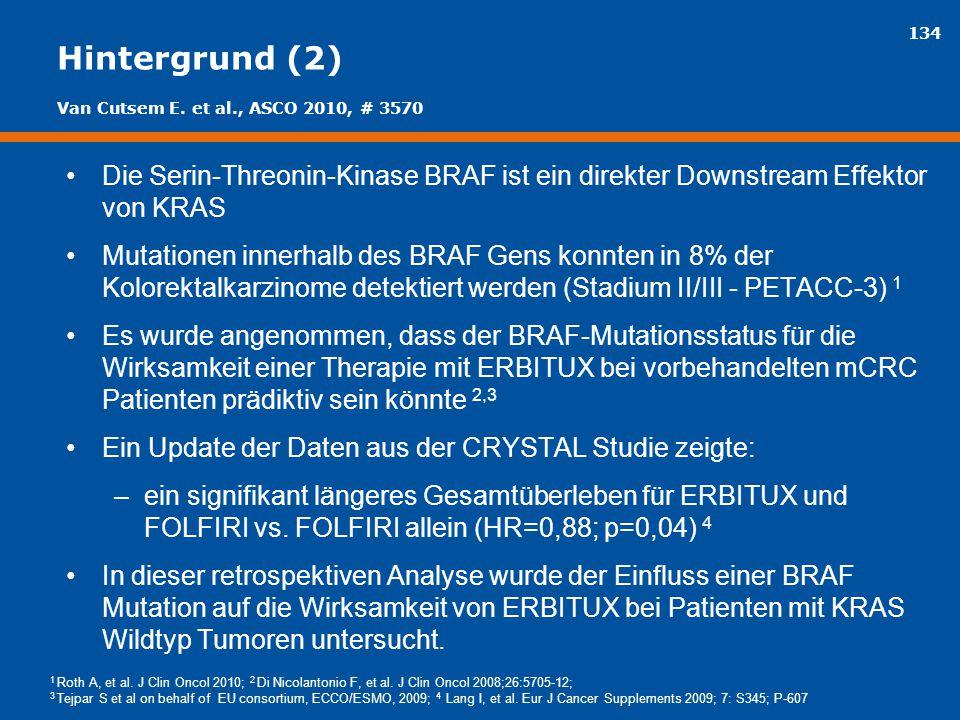 Hintergrund (2) Van Cutsem E. et al., ASCO 2010, # 3570. Die Serin-Threonin-Kinase BRAF ist ein direkter Downstream Effektor von KRAS.