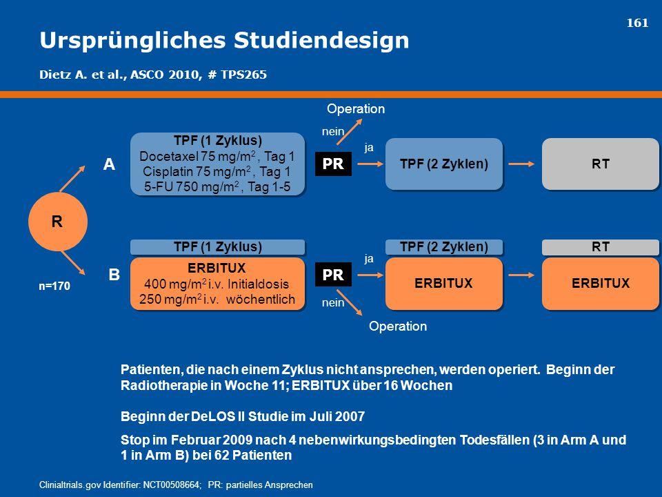 Ursprüngliches Studiendesign