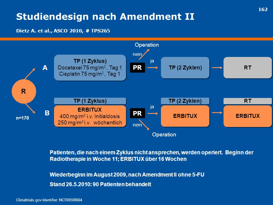 Studiendesign nach Amendment II